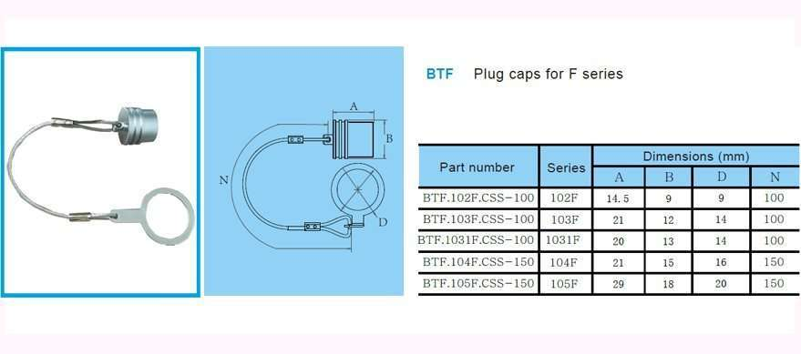BTF-Dust-Caps-for-F-Series-Plug-connector