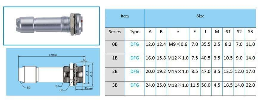 DFG/PFG Fixed socket, with two nuts, key (G) orkeys (A…M and R), cable collet (back panel mounting)