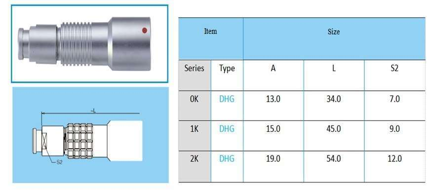 DHG (PHG Free socket Analogues) socket key (G) or keys (A to F, L and R), cable collet and nut for fitting a bend relief