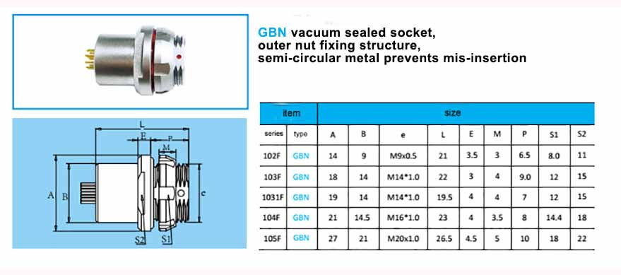 GBN hermetic push-pull connector, Socket, back panel mounting, with arc-shape metal guides