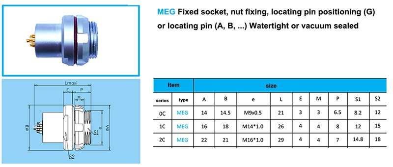 MEG.2C Fixed socket, nut fixing, watertight or vacuumtight