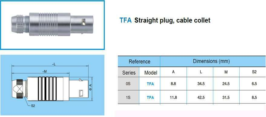 TFA.1S Straight plug, cable collet