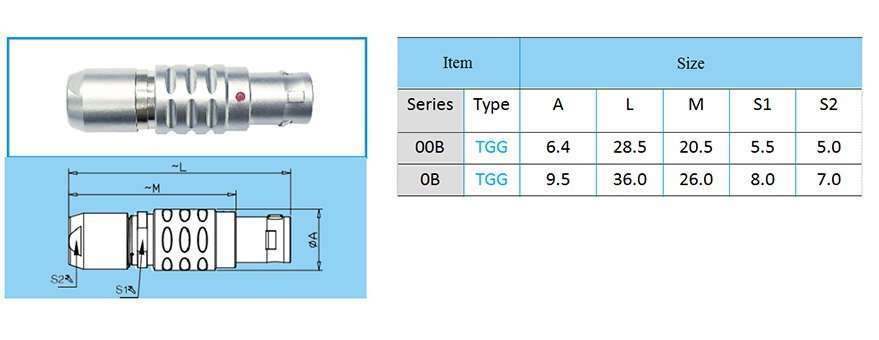 TGG/FGG.0B Connector, Straight plug, key (G) or keys (A…M and R), cable collet