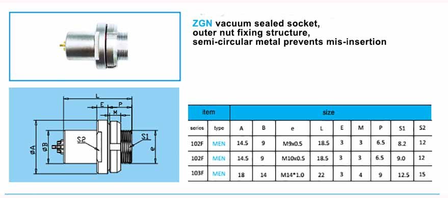 ZGN Hermetic Socket, back panel mounting, with arc-shape metal guides.
