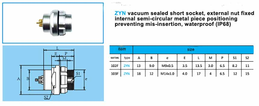 ZYN Hermetic Short Socket, back panel mounting, with arc-shape metal guides. waterproof (IP68)