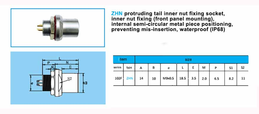 fischer-DB-102-series-connector intermateable,front panel mounting,-with-arc-shape-metal-guides